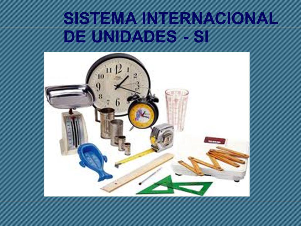 SISTEMA INTERNACIONAL DE UNIDADES - SI SISTEMA INTERNACIONAL DE UNIDADES - SI