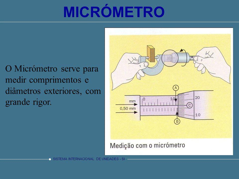 SISTEMA INTERNACIONAL DE UNIDADES - SI MICRÓMETRO O Micrómetro serve para medir comprimentos e diâmetros exteriores, com grande rigor.