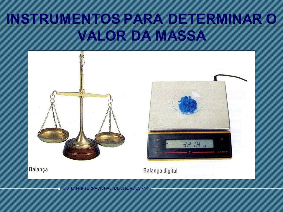 SISTEMA INTERNACIONAL DE UNIDADES - SI INSTRUMENTOS PARA DETERMINAR O VALOR DA MASSA