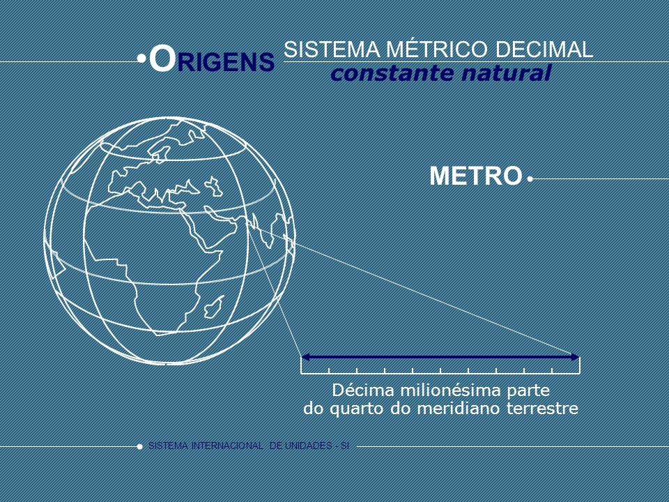 SISTEMA INTERNACIONAL DE UNIDADES - SI O RIGENS SISTEMA MÉTRICO DECIMAL constante natural METRO Décima milionésima parte do quarto do meridiano terrestre