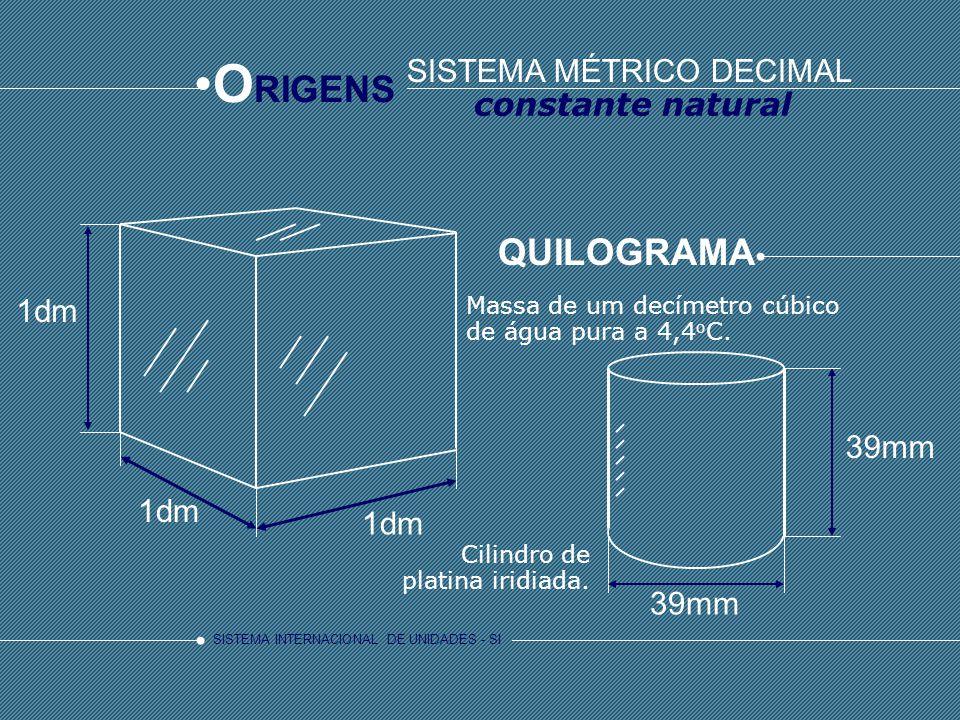 SISTEMA INTERNACIONAL DE UNIDADES - SI O RIGENS QUILOGRAMA Massa de um decímetro cúbico de água pura a 4,4 o C.