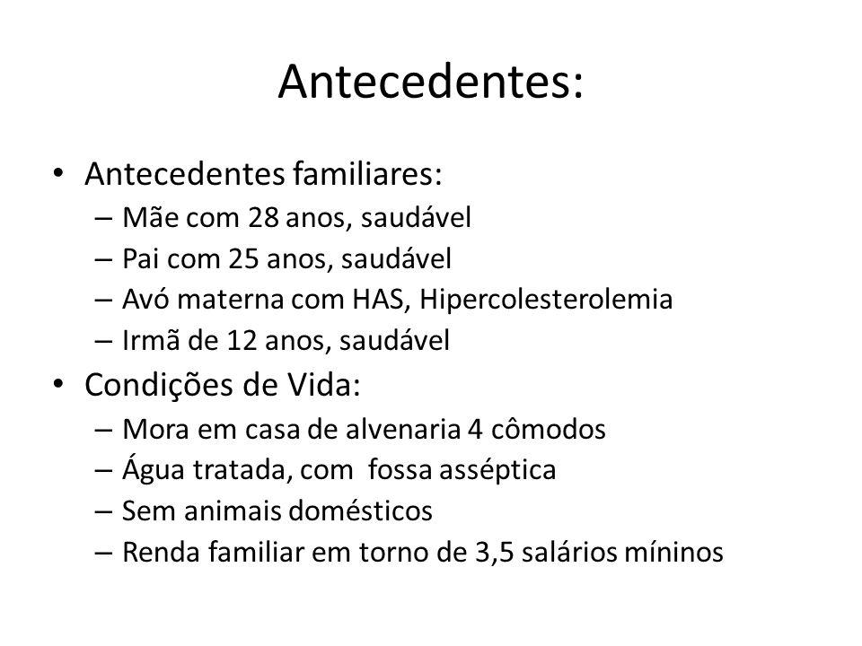Antecedentes: Antecedentes familiares: – Mãe com 28 anos, saudável – Pai com 25 anos, saudável – Avó materna com HAS, Hipercolesterolemia – Irmã de 12