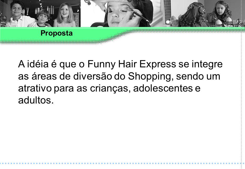 A idéia é que o Funny Hair Express se integre as áreas de diversão do Shopping, sendo um atrativo para as crianças, adolescentes e adultos. Proposta