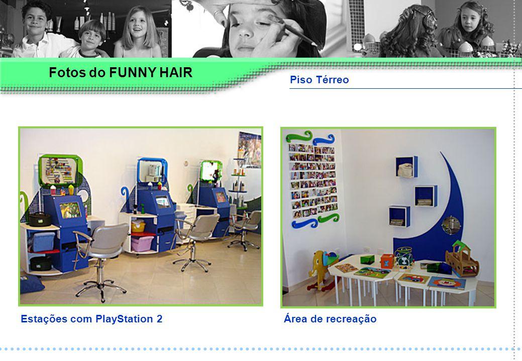 Piso Térreo Estações com PlayStation 2 Fotos do FUNNY HAIR Área de recreação