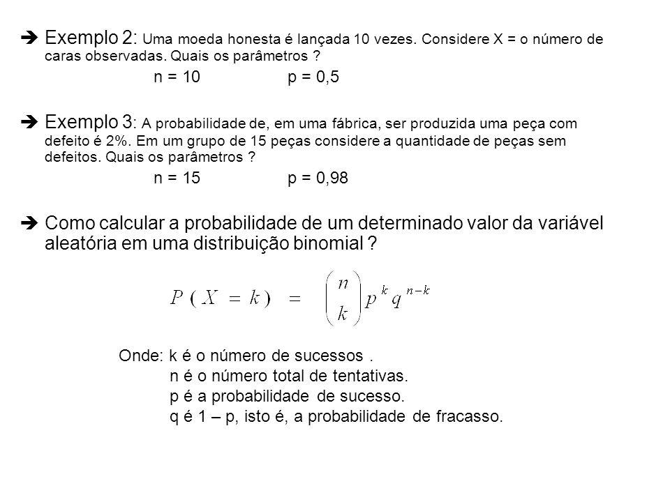 Exemplo 2: Uma moeda honesta é lançada 10 vezes. Considere X = o número de caras observadas. Quais os parâmetros ? n = 10p = 0,5 Exemplo 3 : A probabi