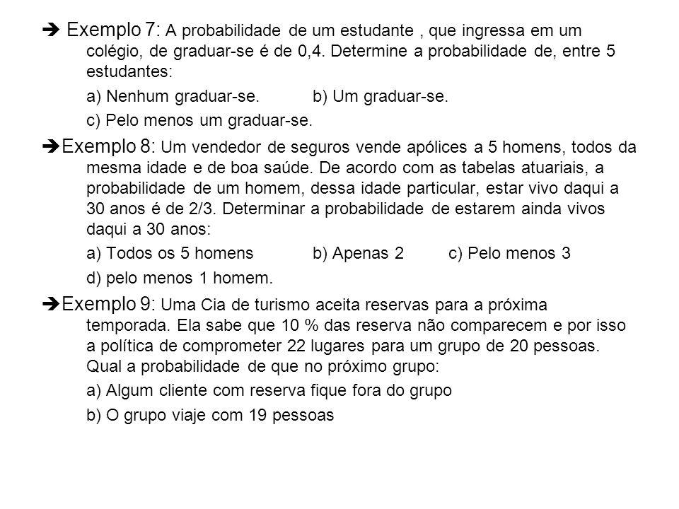 Exemplo 7: A probabilidade de um estudante, que ingressa em um colégio, de graduar-se é de 0,4. Determine a probabilidade de, entre 5 estudantes: a) N