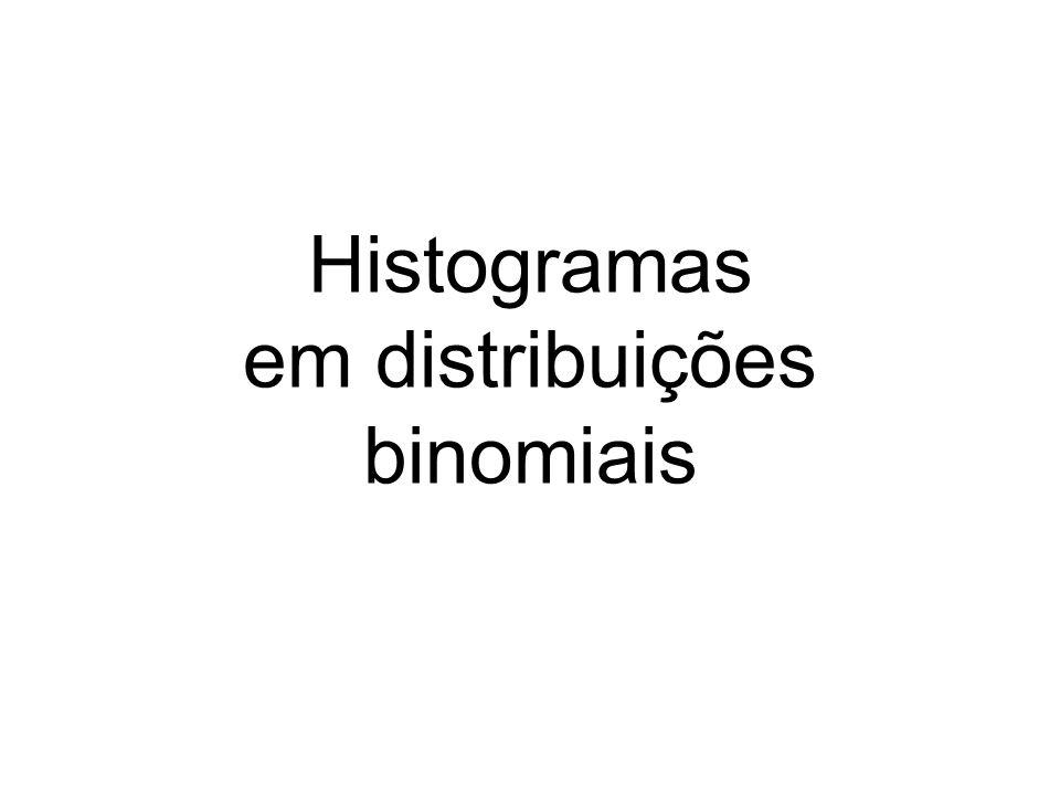 Histogramas em distribuições binomiais