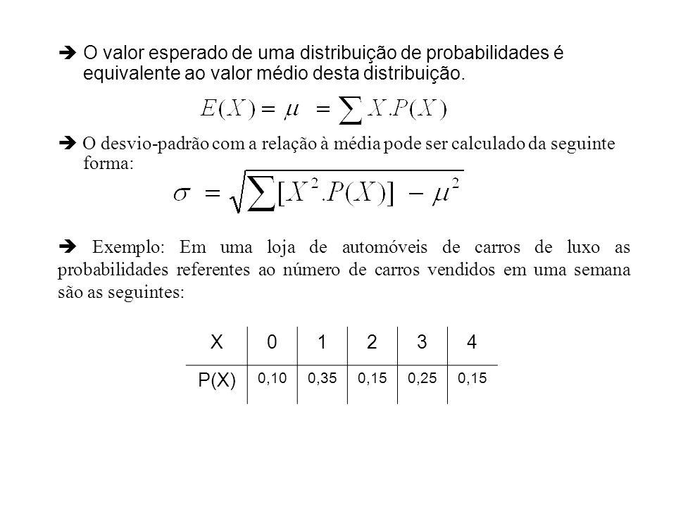 O valor esperado de uma distribuição de probabilidades é equivalente ao valor médio desta distribuição. O desvio-padrão com a relação à média pode ser