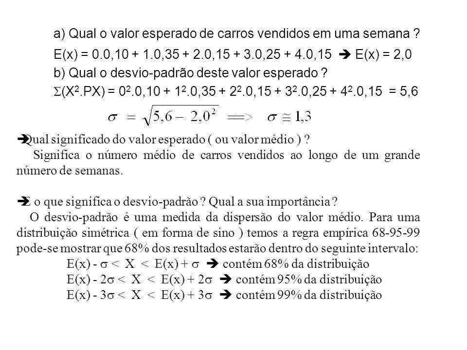 a) Qual o valor esperado de carros vendidos em uma semana ? E(x) = 0.0,10 + 1.0,35 + 2.0,15 + 3.0,25 + 4.0,15 E(x) = 2,0 b) Qual o desvio-padrão deste