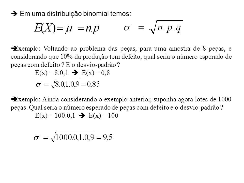 Em uma distribuição binomial temos: Exemplo: Voltando ao problema das peças, para uma amostra de 8 peças, e considerando que 10% da produção tem defei