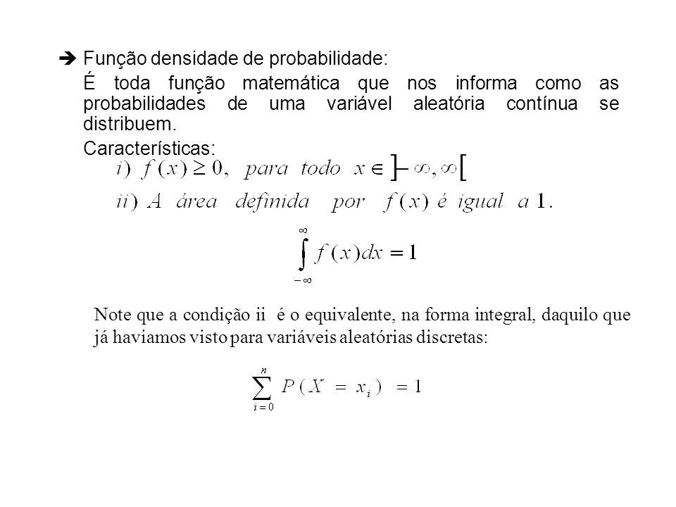 Função densidade de probabilidade: É toda função matemática que nos informa como as probabilidades de uma variável aleatória contínua se distribuem. C