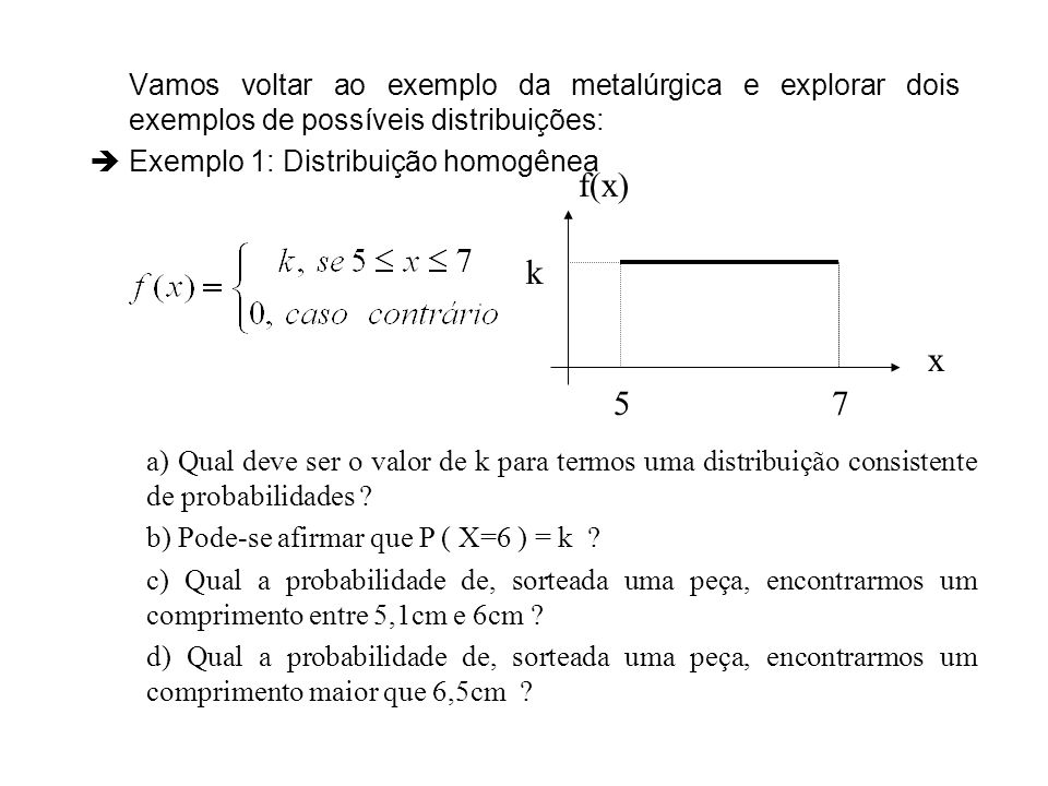Vamos voltar ao exemplo da metalúrgica e explorar dois exemplos de possíveis distribuições: Exemplo 1: Distribuição homogênea k 75 f(x) x a) Qual deve