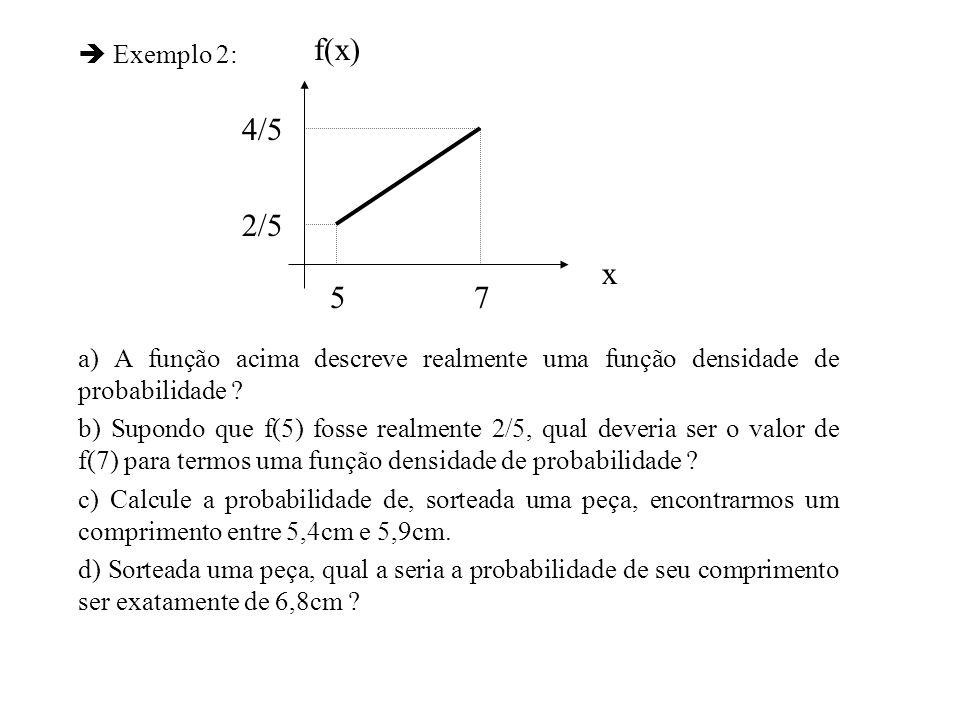 Exemplo 2: 4/5 2/5 57 x f(x) a) A função acima descreve realmente uma função densidade de probabilidade ? b) Supondo que f(5) fosse realmente 2/5, qua