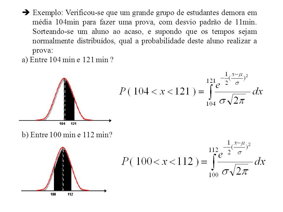 Exemplo: Verificou-se que um grande grupo de estudantes demora em média 104min para fazer uma prova, com desvio padrão de 11min. Sorteando-se um aluno