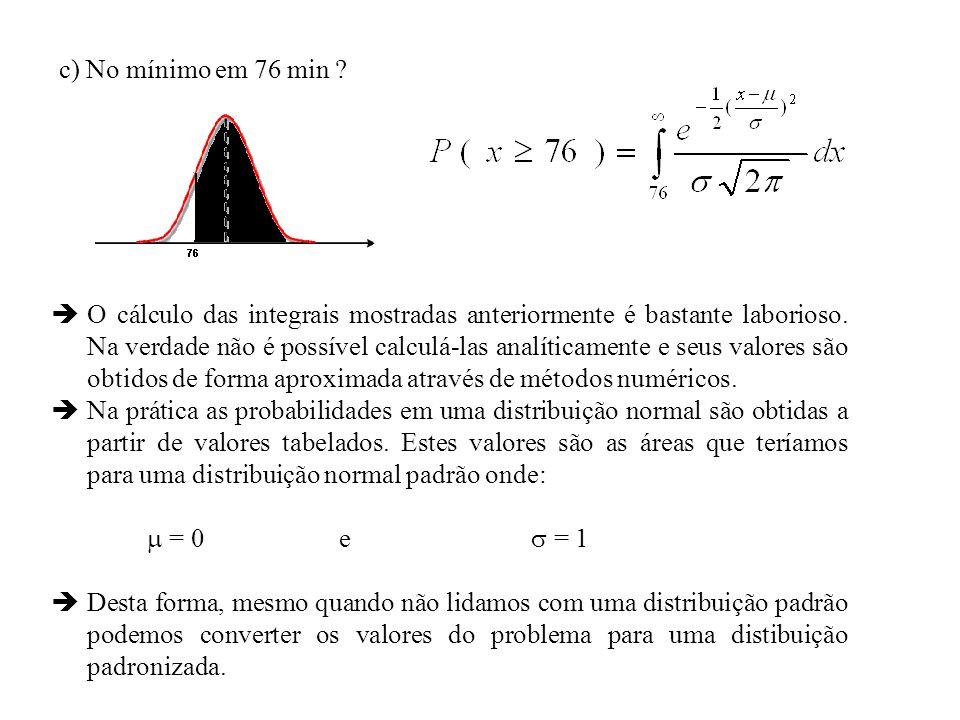 c) No mínimo em 76 min ? O cálculo das integrais mostradas anteriormente é bastante laborioso. Na verdade não é possível calculá-las analíticamente e