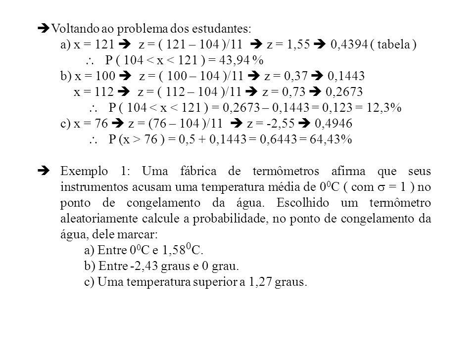 Voltando ao problema dos estudantes: a) x = 121 z = ( 121 – 104 )/11 z = 1,55 0,4394 ( tabela ) P ( 104 < x < 121 ) = 43,94 % b) x = 100 z = ( 100 – 1