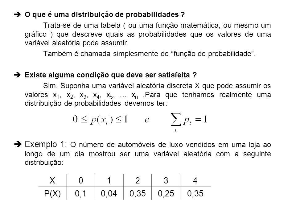 O que é uma distribuição de probabilidades ? Trata-se de uma tabela ( ou uma função matemática, ou mesmo um gráfico ) que descreve quais as probabilid