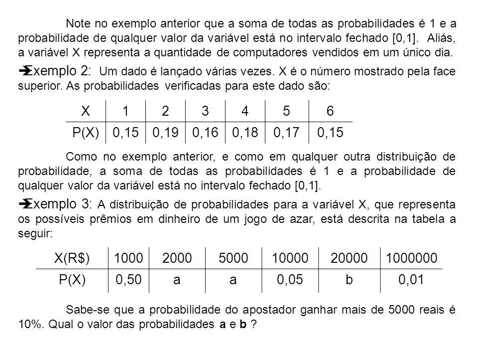 X123456 P(X)0,150,190,160,180,170,15 Note no exemplo anterior que a soma de todas as probabilidades é 1 e a probabilidade de qualquer valor da variáve