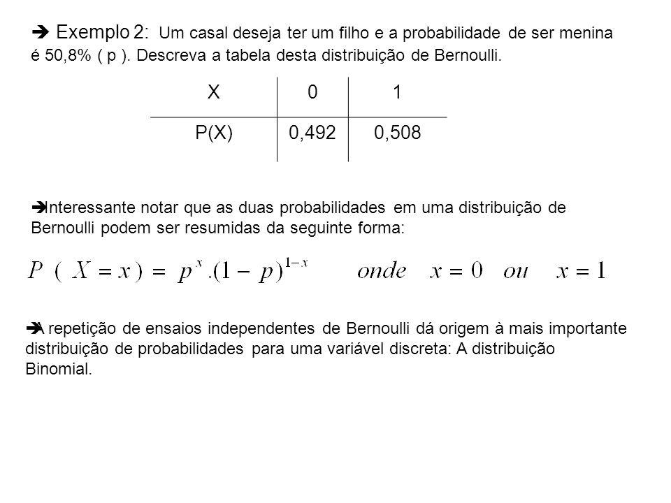 Exemplo 2: Um casal deseja ter um filho e a probabilidade de ser menina é 50,8% ( p ). Descreva a tabela desta distribuição de Bernoulli. X01 P(X)0,49