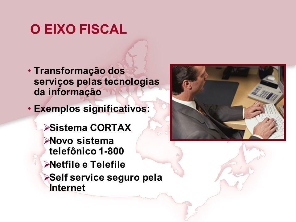 O EIXO FISCAL Transformação dos serviços pelas tecnologias da informação Exemplos significativos: Sistema CORTAX Novo sistema telefônico 1-800 Netfile