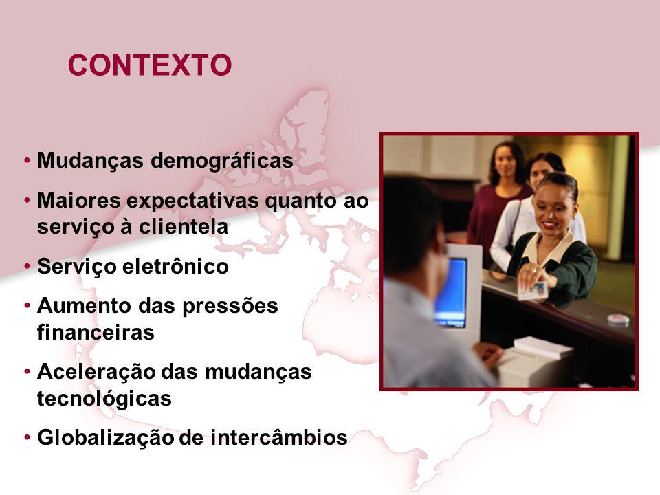 HISTÓRICO Transformação da Agência : Unificação administrativa (1993) -Aduanas e tarifas -Impostos As vantagens da unificação administrativa Criação da Agência (1999)