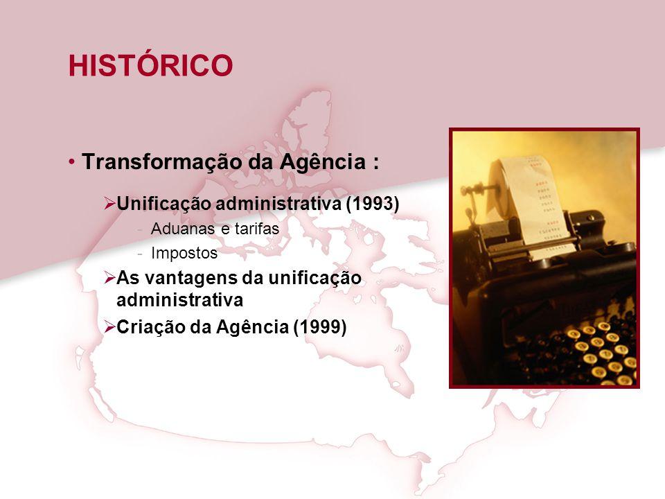 HISTÓRICO Transformação da Agência : Unificação administrativa (1993) -Aduanas e tarifas -Impostos As vantagens da unificação administrativa Criação d
