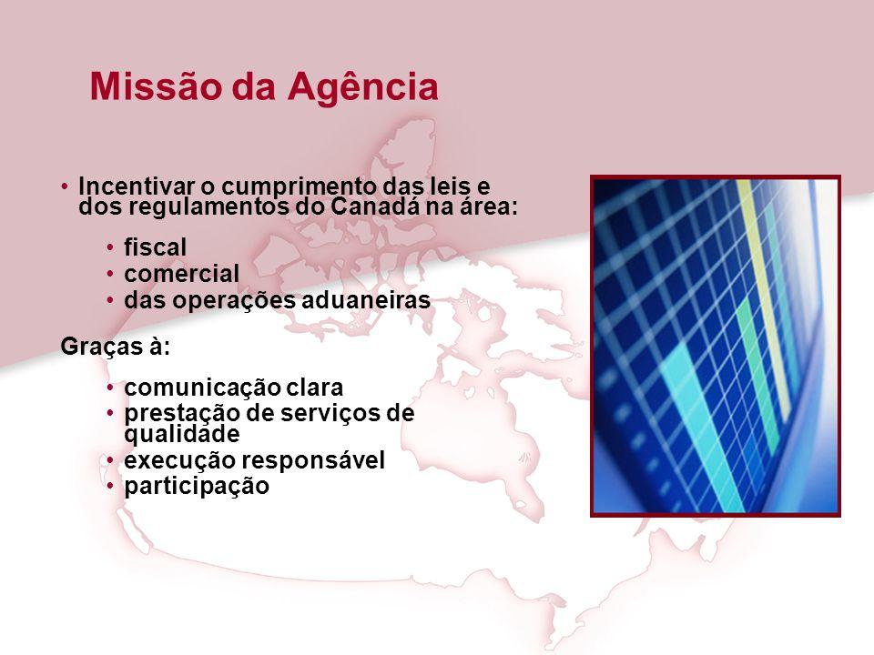 VISÃO DA AGÊNCIA Integridade Eqüidade Inovação Participação