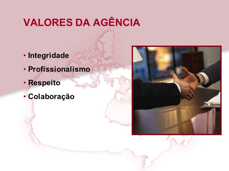 VALORES DA AGÊNCIA Integridade Profissionalismo Respeito Colaboração