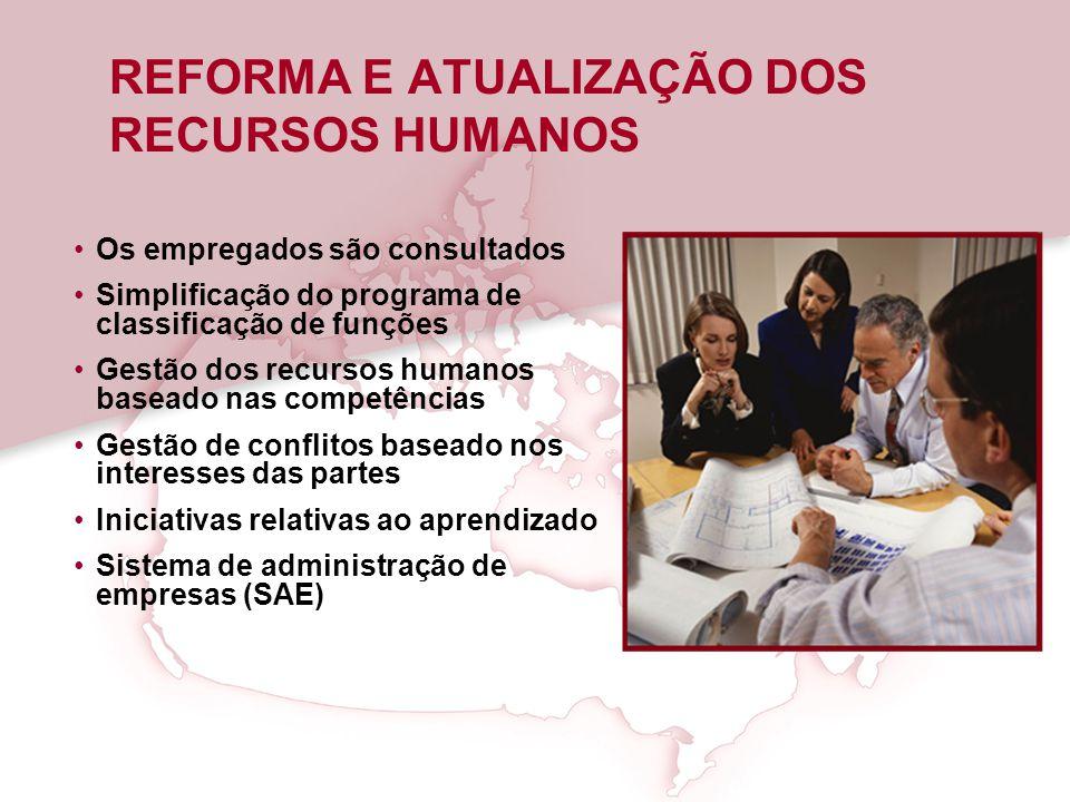 REFORMA E ATUALIZAÇÃO DOS RECURSOS HUMANOS Os empregados são consultados Simplificação do programa de classificação de funções Gestão dos recursos hum