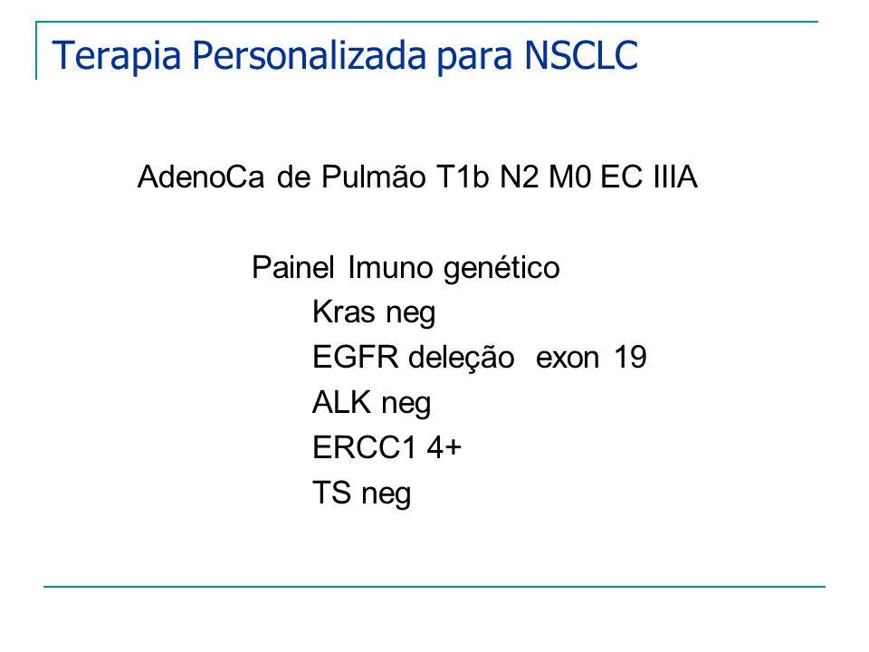 Terapia Personalizada para NSCLC AdenoCa de Pulmão T1b N2 M0 EC IIIA Painel Imuno genético Kras neg EGFR deleção exon 19 ALK neg ERCC1 4+ TS neg
