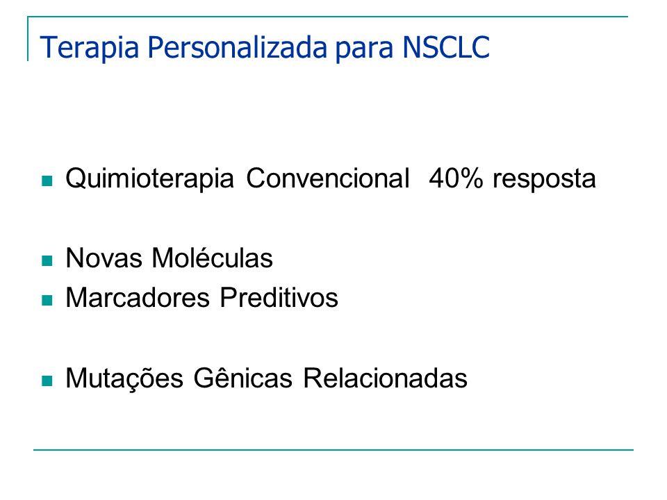 Terapia Personalizada para NSCLC Quimioterapia Convencional 40% resposta Novas Moléculas Marcadores Preditivos Mutações Gênicas Relacionadas