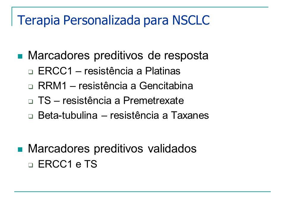 Terapia Personalizada para NSCLC Marcadores preditivos de resposta ERCC1 – resistência a Platinas RRM1 – resistência a Gencitabina TS – resistência a Premetrexate Beta-tubulina – resistência a Taxanes Marcadores preditivos validados ERCC1 e TS