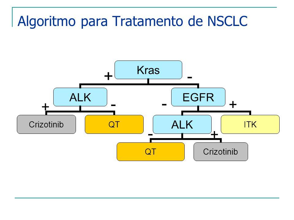Algoritmo para Tratamento de NSCLC +- - - - + + +
