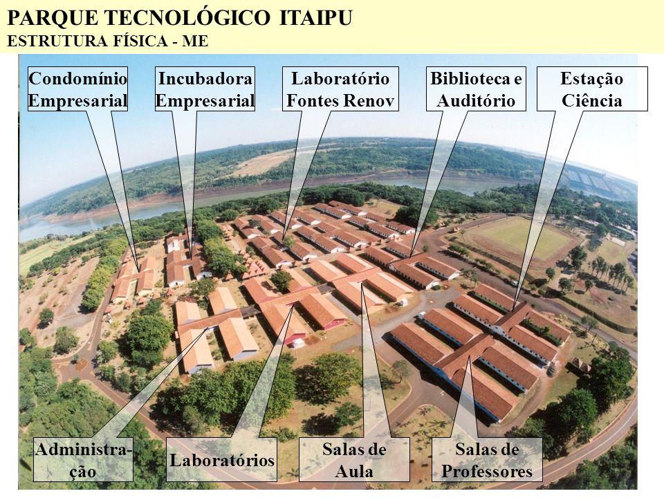 PARQUE TECNOLÓGICO ITAIPU ESTRUTURA FÍSICA - ME Administra- ção Laboratórios Salas de Aula Condomínio Empresarial Incubadora Empresarial Laboratório F