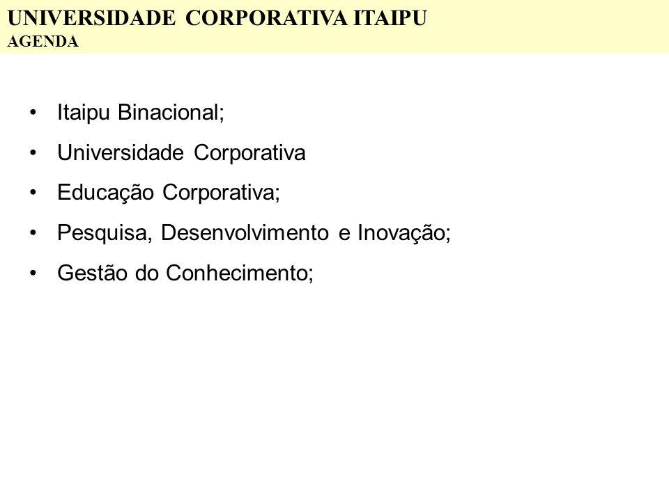 Itaipu Binacional; Universidade Corporativa Educação Corporativa; Pesquisa, Desenvolvimento e Inovação; Gestão do Conhecimento; UNIVERSIDADE CORPORATI