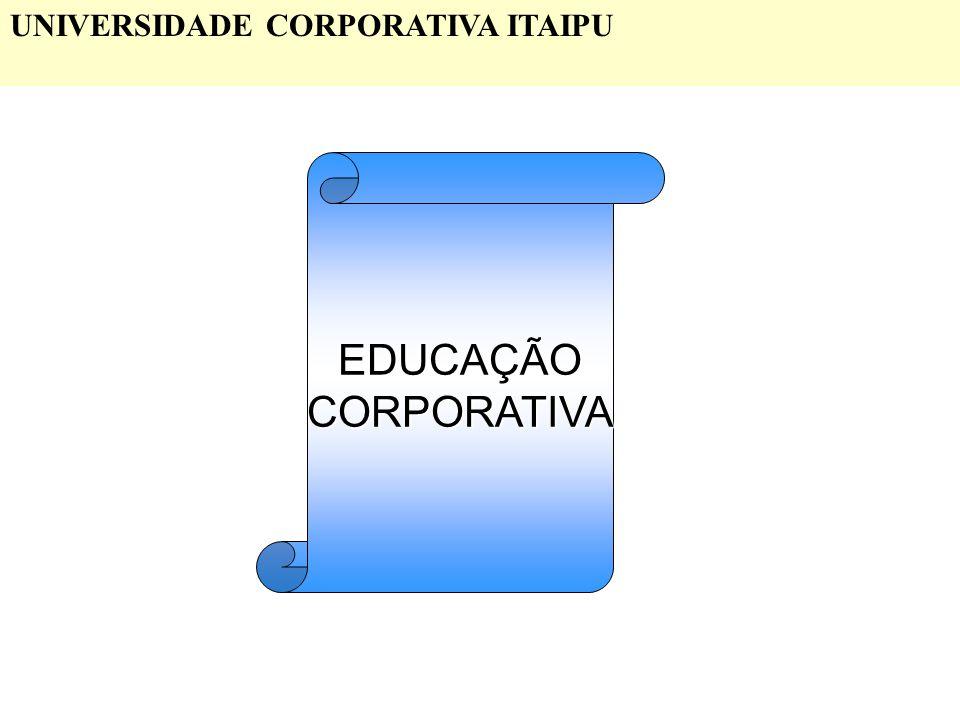 UNIVERSIDADE CORPORATIVA ITAIPU EDUCAÇÃOCORPORATIVA