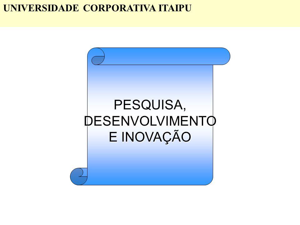 UNIVERSIDADE CORPORATIVA ITAIPU PESQUISA,DESENVOLVIMENTO E INOVAÇÃO