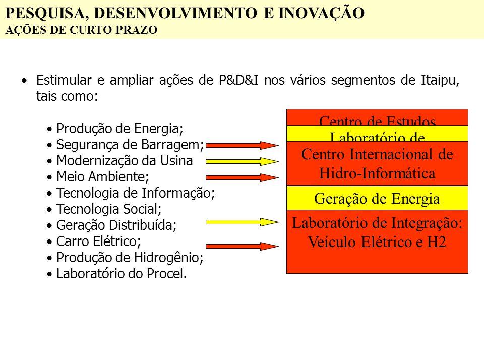 PESQUISA, DESENVOLVIMENTO E INOVAÇÃO AÇÕES DE CURTO PRAZO Estimular e ampliar ações de P&D&I nos vários segmentos de Itaipu, tais como: Produção de En