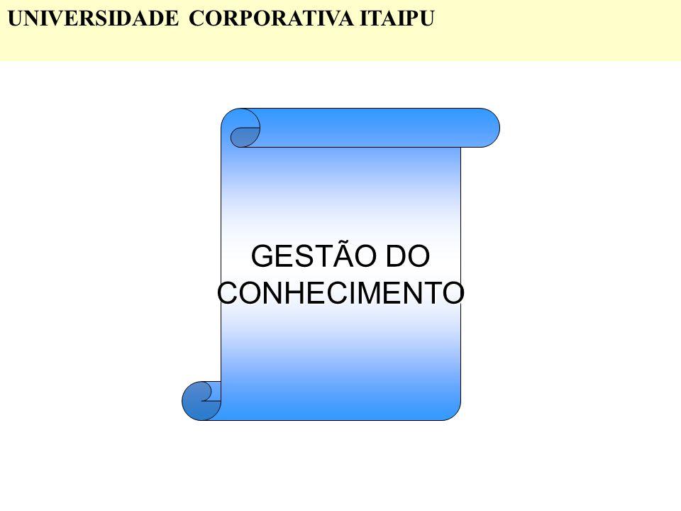 UNIVERSIDADE CORPORATIVA ITAIPU GESTÃO DO CONHECIMENTO