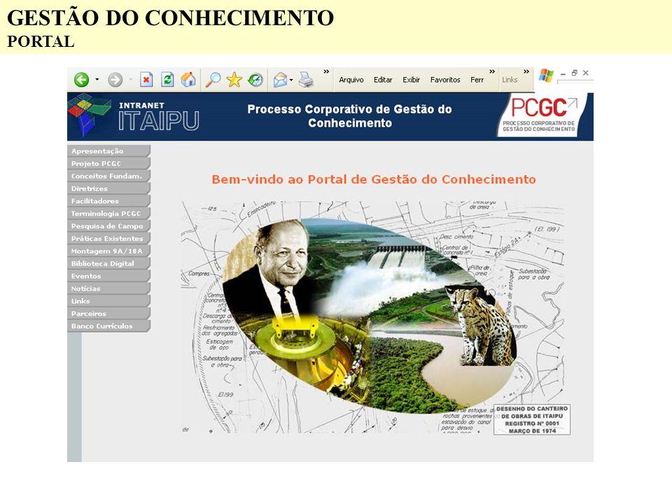 GESTÃO DO CONHECIMENTO PORTAL