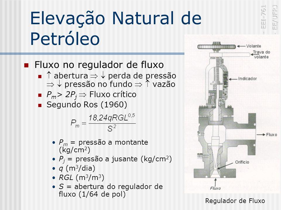 Elevação Natural de Petróleo Fluxo no regulador de fluxo abertura perda de pressão pressão no fundo vazão P m > 2P j Fluxo crítico Segundo Ros (1960) P m = pressão a montante (kg/cm 2 ) P j = pressão a jusante (kg/cm 2 ) q (m 3 /dia) RGL (m 3 /m 3 ) S = abertura do regulador de fluxo (1/64 de pol) Regulador de Fluxo