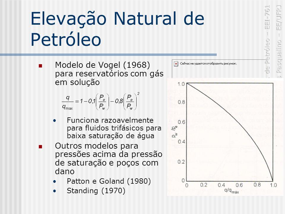 Elevação Natural de Petróleo Modelo de Vogel (1968) para reservatórios com gás em solução Funciona razoavelmente para fluidos trifásicos para baixa saturação de água Outros modelos para pressões acima da pressão de saturação e poços com dano Patton e Goland (1980) Standing (1970)