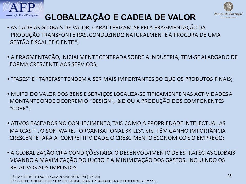 23 GLOBALIZAÇÃO E CADEIA DE VALOR AS CADEIAS GLOBAIS DE VALOR, CARACTERIZAM-SE PELA FRAGMENTAÇÃO DA PRODUÇÃO TRANSFONTEIRAS, CONDUZINDO NATURALMENTE À