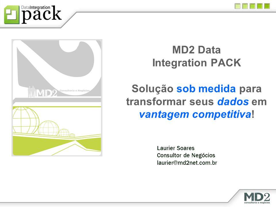 Laurier Soares Consultor de Negócios laurier@md2net.com.br MD2 Data Integration PACK Solução sob medida para transformar seus dados em vantagem competitiva!