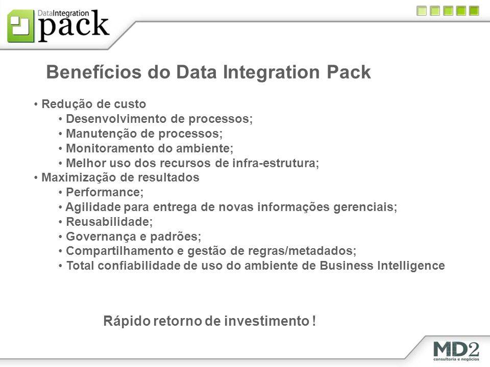 Benefícios do Data Integration Pack Redução de custo Desenvolvimento de processos; Manutenção de processos; Monitoramento do ambiente; Melhor uso dos