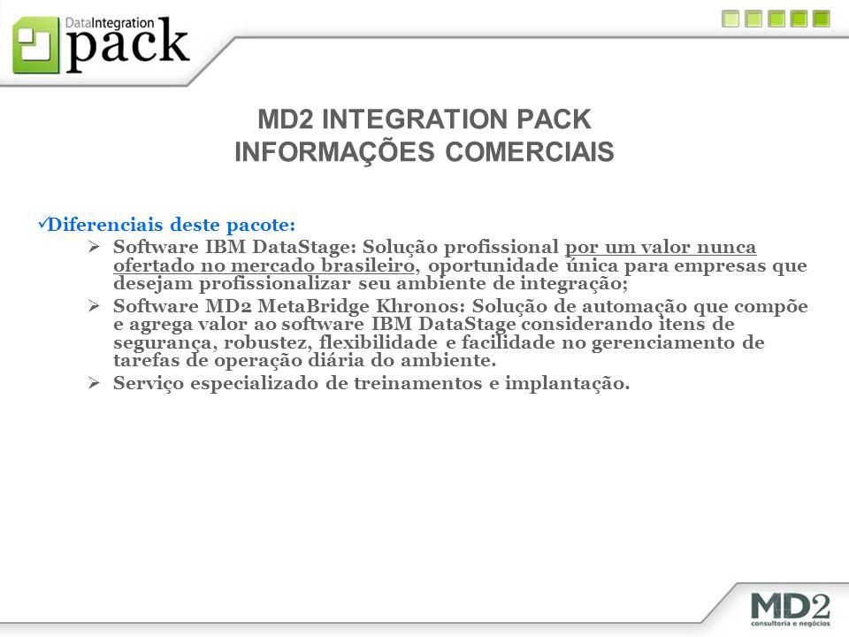 MD2 INTEGRATION PACK INFORMAÇÕES COMERCIAIS Diferenciais deste pacote: Software IBM DataStage: Solução profissional por um valor nunca ofertado no mer