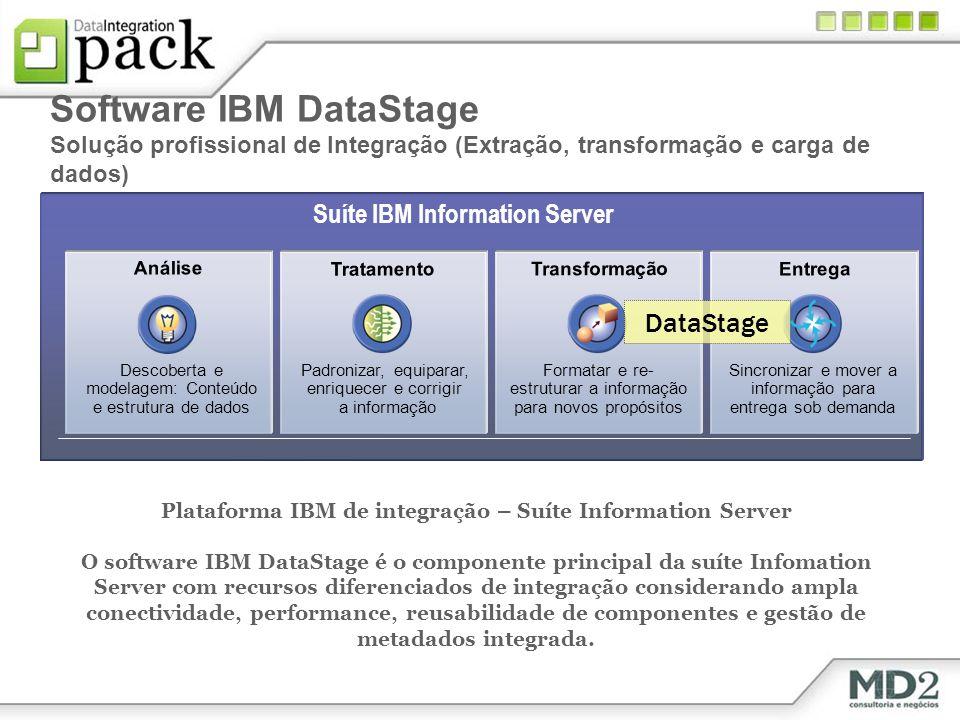 Software IBM DataStage Solução profissional de Integração (Extração, transformação e carga de dados) Suíte IBM Information Server Análise Tratamento T