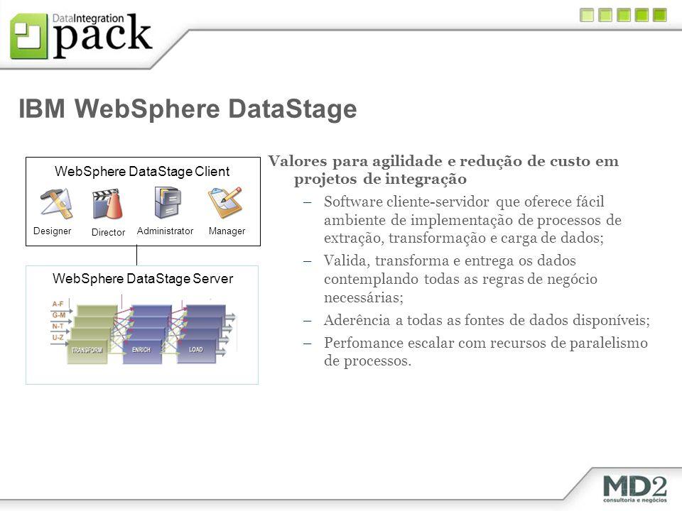 IBM WebSphere DataStage Valores para agilidade e redução de custo em projetos de integração –Software cliente-servidor que oferece fácil ambiente de i