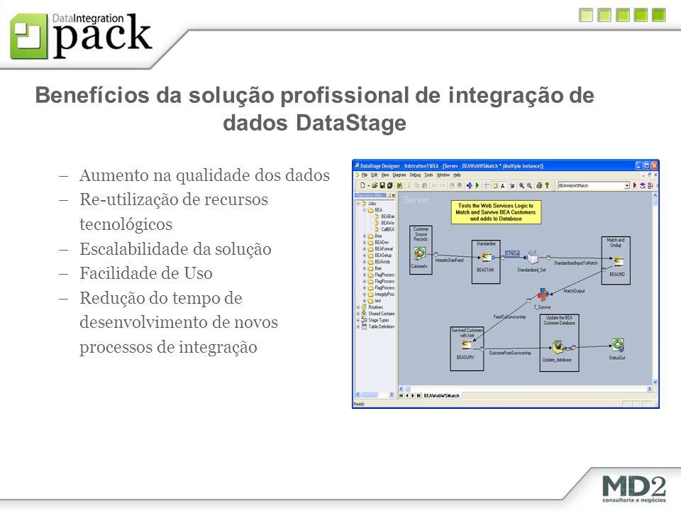 Benefícios da solução profissional de integração de dados DataStage –Aumento na qualidade dos dados –Re-utilização de recursos tecnológicos –Escalabilidade da solução –Facilidade de Uso –Redução do tempo de desenvolvimento de novos processos de integração