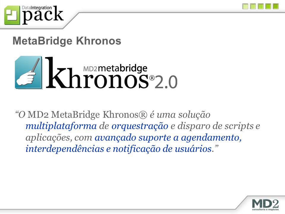 MetaBridge Khronos O MD2 MetaBridge Khronos® é uma solução multiplataforma de orquestração e disparo de scripts e aplicações, com avançado suporte a agendamento, interdependências e notificação de usuários.